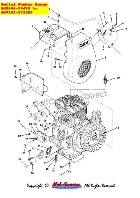 1984 1991 club car ds gas club car parts accessories