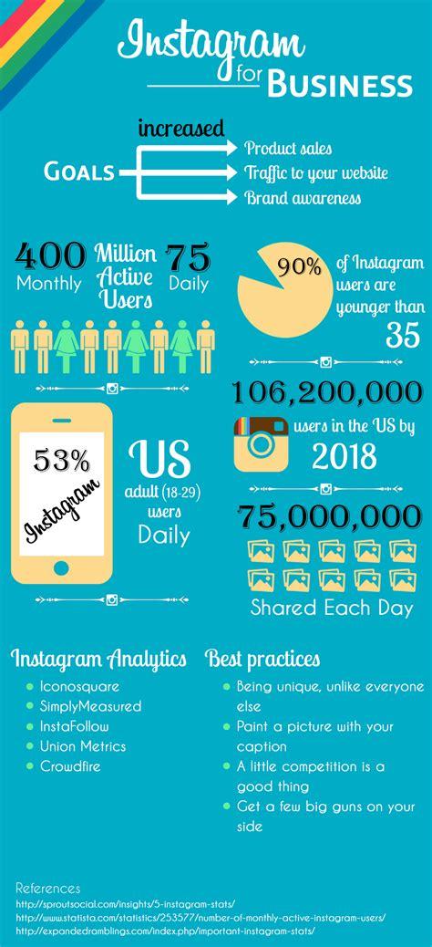 Handmade Business Tips Instagram For - the mindful meditation revolution reducing stress across