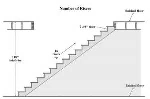 Formula For Stair Treads And Risers by Pics Photos Rise To The Top Step By Step Stair Building