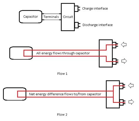 charging and discharging capacitor physics charging a capacitor diagram 28 images car audio capacitor charging wiring diagram website