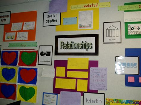 themes and projects gallery using bulletin boards to differentiate the classroom