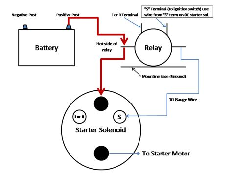 motorcycle starter solenoid wiring diagram wiring diagrams