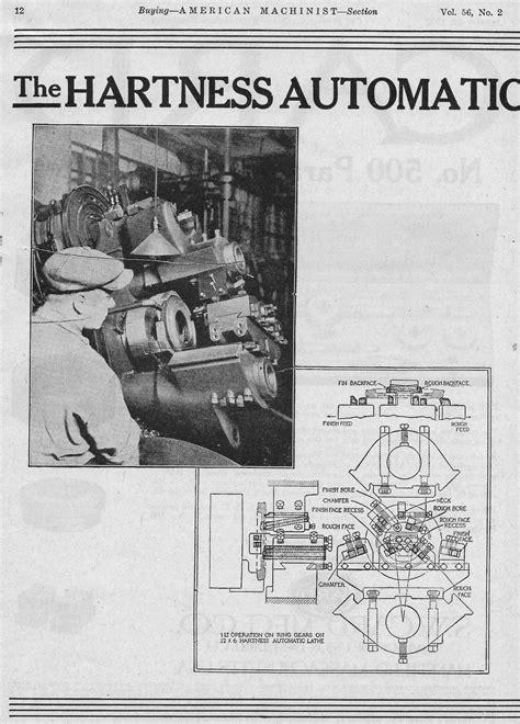untitled antiquemachinerycom