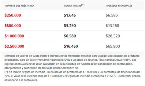 banco santander argentina prestamos santander argentina