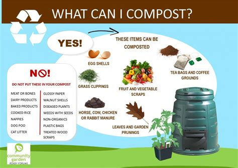 what can i be belgrave south primary poster what can i compost