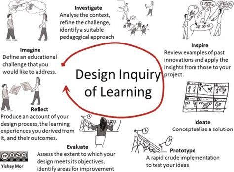 design literacy definition designing education educating design user experience magazine