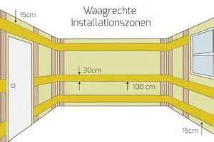 elektroinstallation haus ratgeber elektroinstallation im haus richtig ausf 252 hren