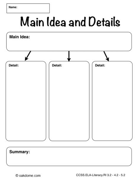 idea organizer strategy 4 main idea detail graphic organizer