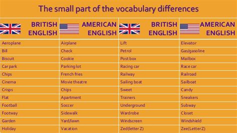 7 Differences Between America And Britain by What Is The Difference Between And Vacation In