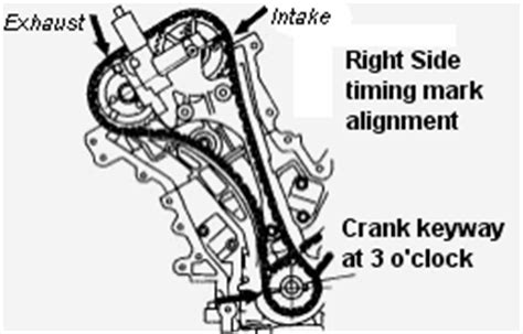 Ford Amp Mazda 3 0l V6 Timing Chain Replacement