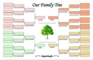 Family Tree Maker Templates by Family Tree Maker Templates Beepmunk