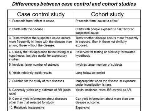 difference between cross sectional and cohort cohort study cohort a group of people who share a common