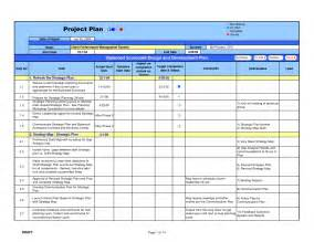 project planning document template project management plan templates documents and pdfs