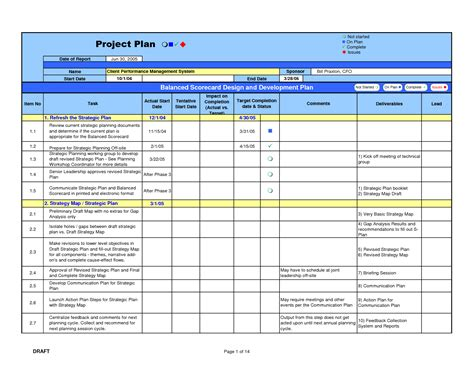 gap analysis template projectmanagement