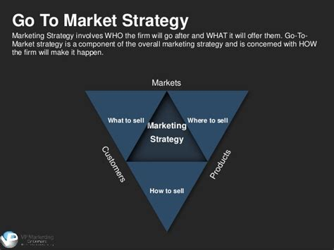 go templates go to market strategy template