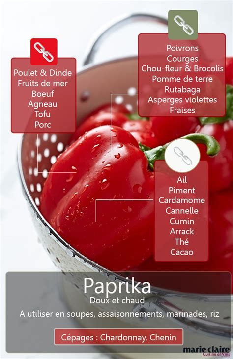 comment utiliser le paprika en cuisine cuisine et vins