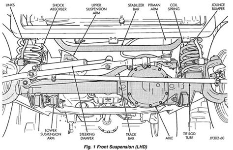 jeep suspension diagram 93 98 jeep zj 4 0 front suspension and steering diagram