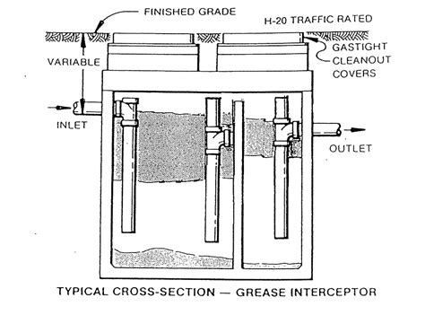 diy grease trap design diy do it your self how to build a shed concrete slab the shed build