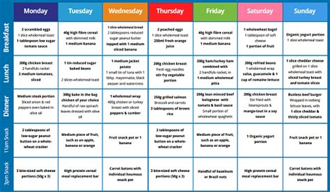 weight loss 7 day plan 5 best images of 7 day diet chart printable 7 day