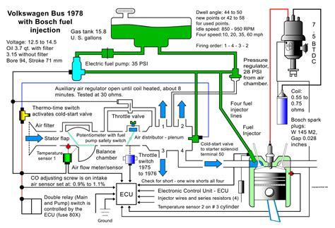 Vw 1 6 Diesel Injection Diagram