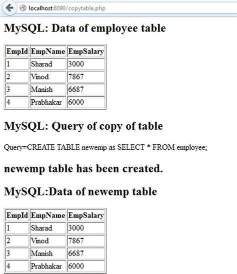 Mysql Create Table From Select by Copy Of Mysql Tables In Php