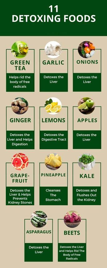 Food Detox Centers by 11 Detox Foods For More Information Visit Https Www