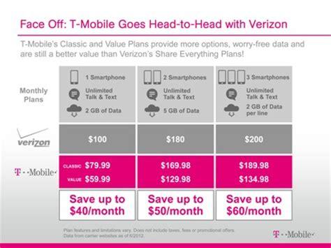 stop the cap t mobile verizon wireless new plans