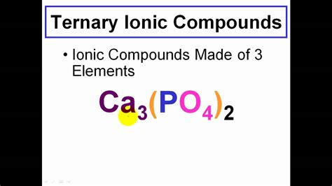 Ternary Ionic Compounds Worksheet by Polyatomic Ions Ternary Ionic Compounds Clear Simple