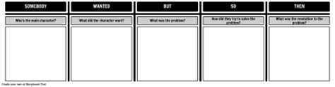 somebody wanted but so template somebody wanted so but then template storyboard