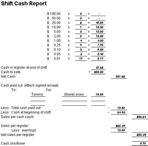 Drawer Balance Sheet by Drawer Balance Sheet Anuvrat Info