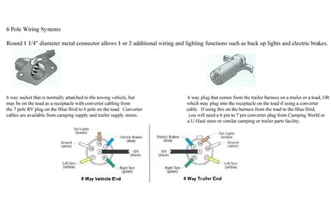 7 trailer wiring diagram get free image about