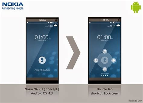 nokia android phone nokia new android phone leak technology sharer