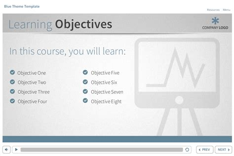 Elearning Exles Elearning Network Elearning Templates Storyline
