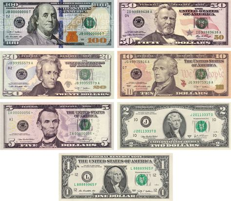 currency usd united states dollar