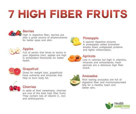 High Fiber Crackers Sugar Detox by 7 High Fiber Fruits For Breakfast And Healthy Snacks