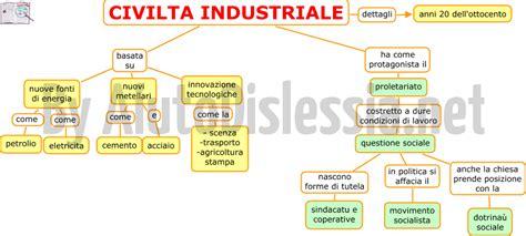 illuminismo riassunto breve la seconda rivoluzione industriale mappa concettuale