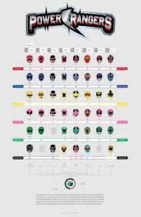 power rangers names and colors pin by amanda chandler on go go power rangers