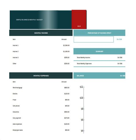 Free Business Budget Worksheet by 13 Business Budget Templates Free Sle Exle