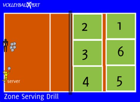 volleyball setting drills by yourself serving drills sph volleyball team logbook