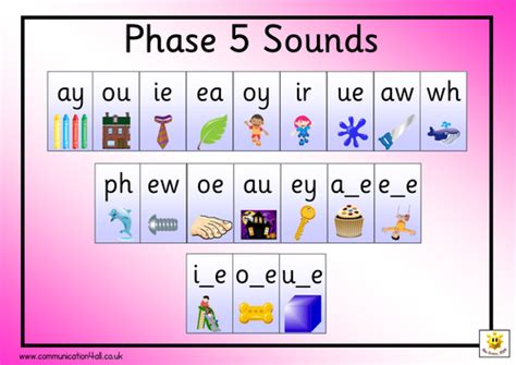 Phase 5 Sound Mat by Phase 5 Sounds Mat By Bevevans22 Teaching Resources Tes