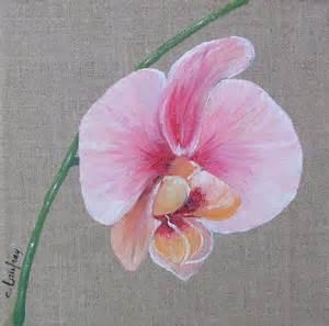Vernis Sur Peinture Acrylique