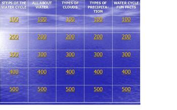 Water Cycle Jeopardy Aligned With Ga S Fourth Grade Water Cycle Jeopardy