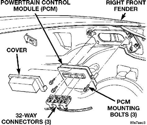 1999 dodge durango pcm powertrain module location 2004 dodge neon