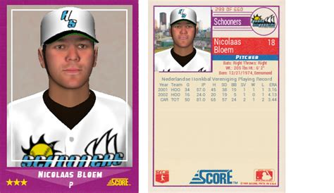 Baseball Card Statistics Template by 1988 Score Baseball Card Template Ootp Developments Forums