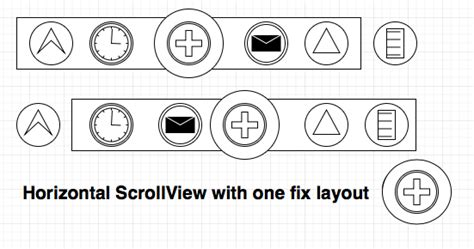 horizontal layout definition android how to use horizontal scrollview with one fixed