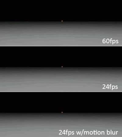 frame rate facts about frame rates for science the escapist