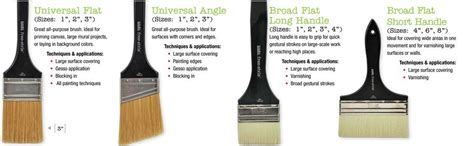 Large Scale Brush Liquitex Freestyle Broad Flat Brush 1 254cm liquitex freestyle large scale brush broad flat varnish 1