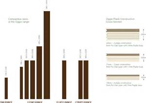 plank sizes for wood flooring oggie