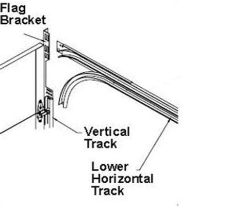 Overhead Garage Door Track Low Overhead Garage Door Neiltortorella