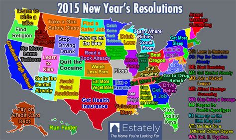 unique new year s resolutions for each u s state